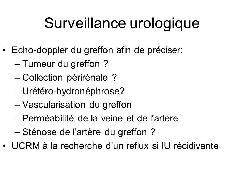 Surveillance urologique