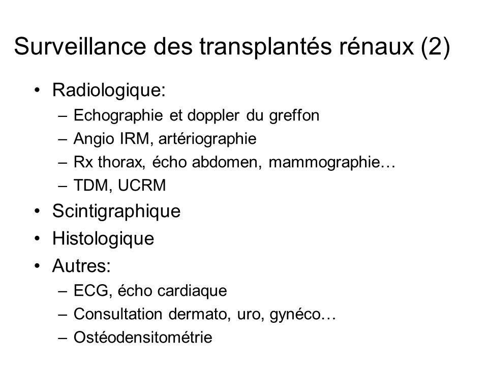 Surveillance des transplantés rénaux (2)