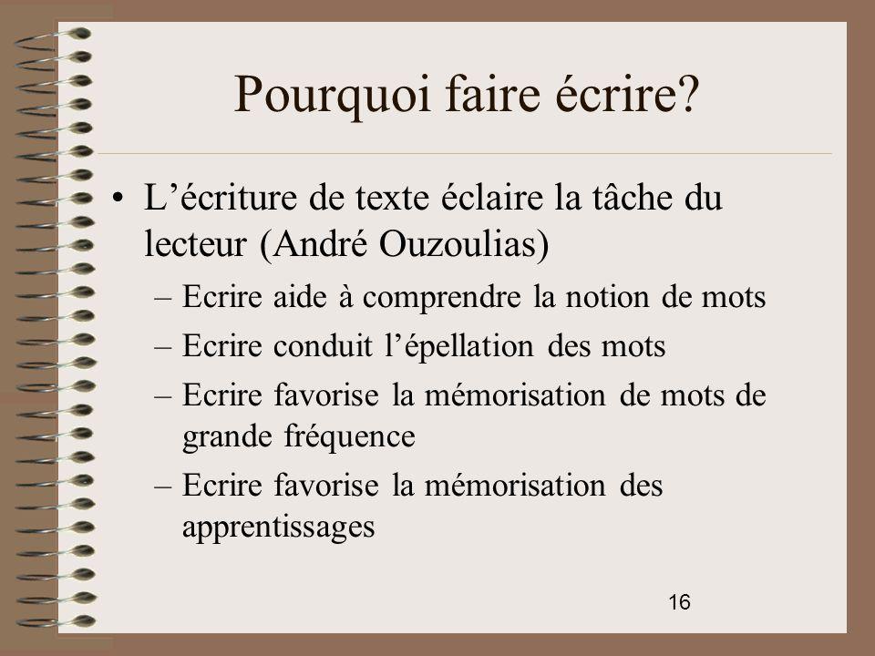 Pourquoi faire écrire L'écriture de texte éclaire la tâche du lecteur (André Ouzoulias) Ecrire aide à comprendre la notion de mots.