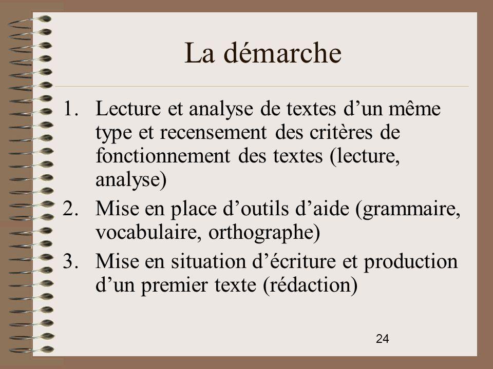 La démarche Lecture et analyse de textes d'un même type et recensement des critères de fonctionnement des textes (lecture, analyse)
