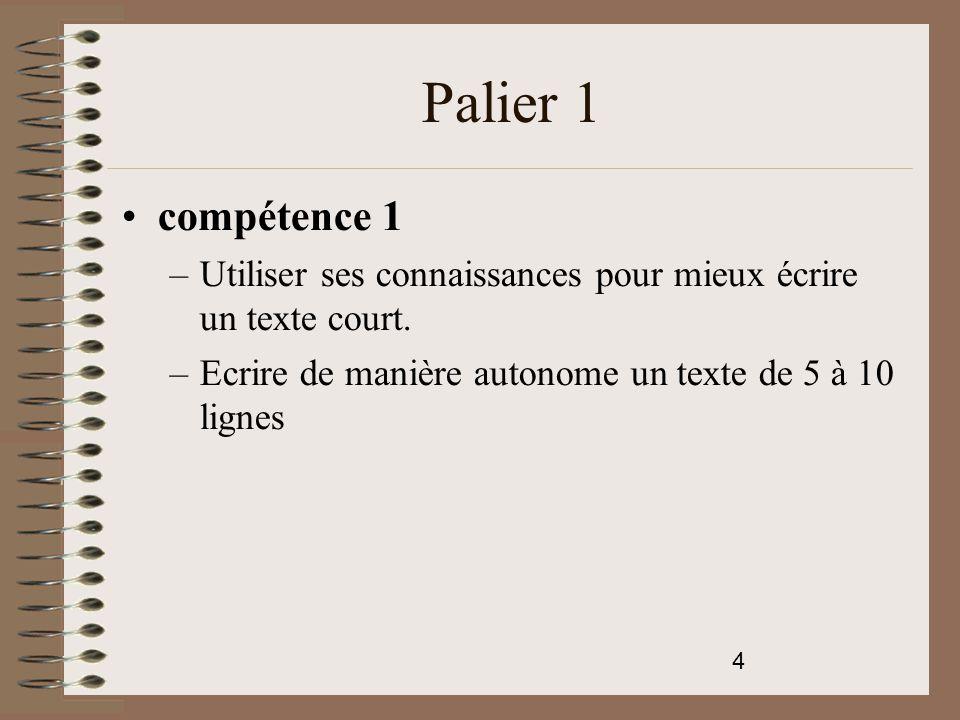 Palier 1 compétence 1. Utiliser ses connaissances pour mieux écrire un texte court.
