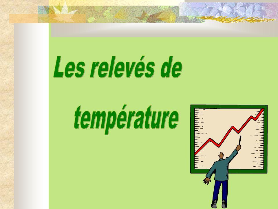 Les relevés de température