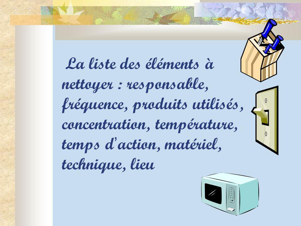 La liste des éléments à nettoyer : responsable, fréquence, produits utilisés, concentration, température, temps d'action, matériel, technique, lieu