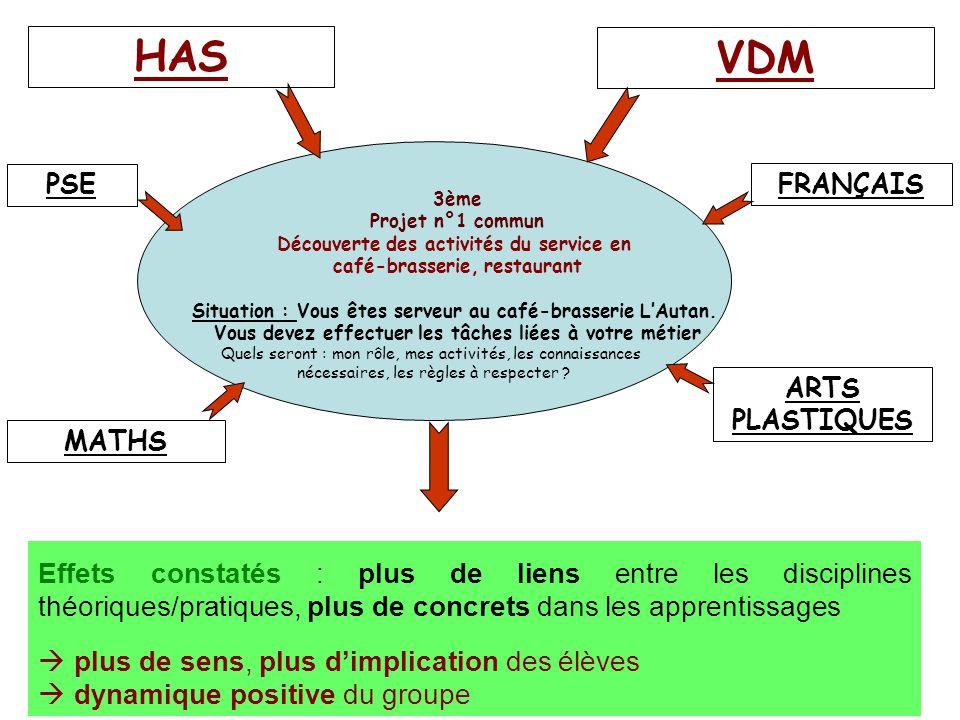 HAS VDM. 3ème. Projet n°1 commun. Découverte des activités du service en. café-brasserie, restaurant.