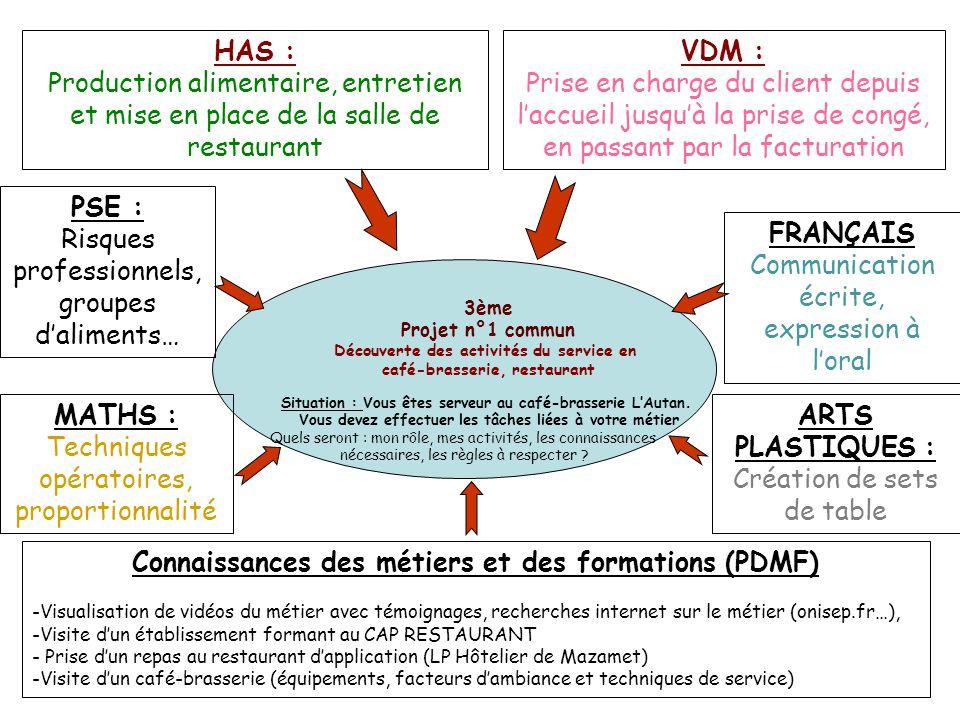 Risques professionnels, groupes d'aliments… FRANÇAIS