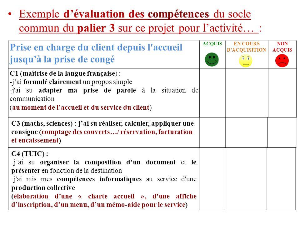 Exemple d'évaluation des compétences du socle commun du palier 3 sur ce projet pour l'activité… :