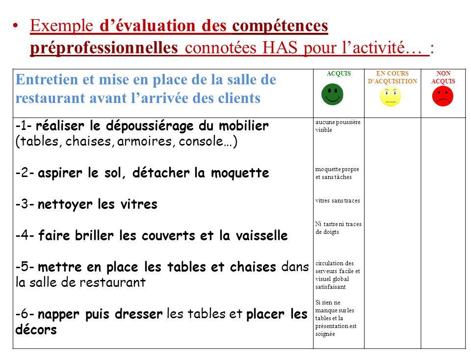 Exemple d'évaluation des compétences préprofessionnelles connotées HAS pour l'activité… :