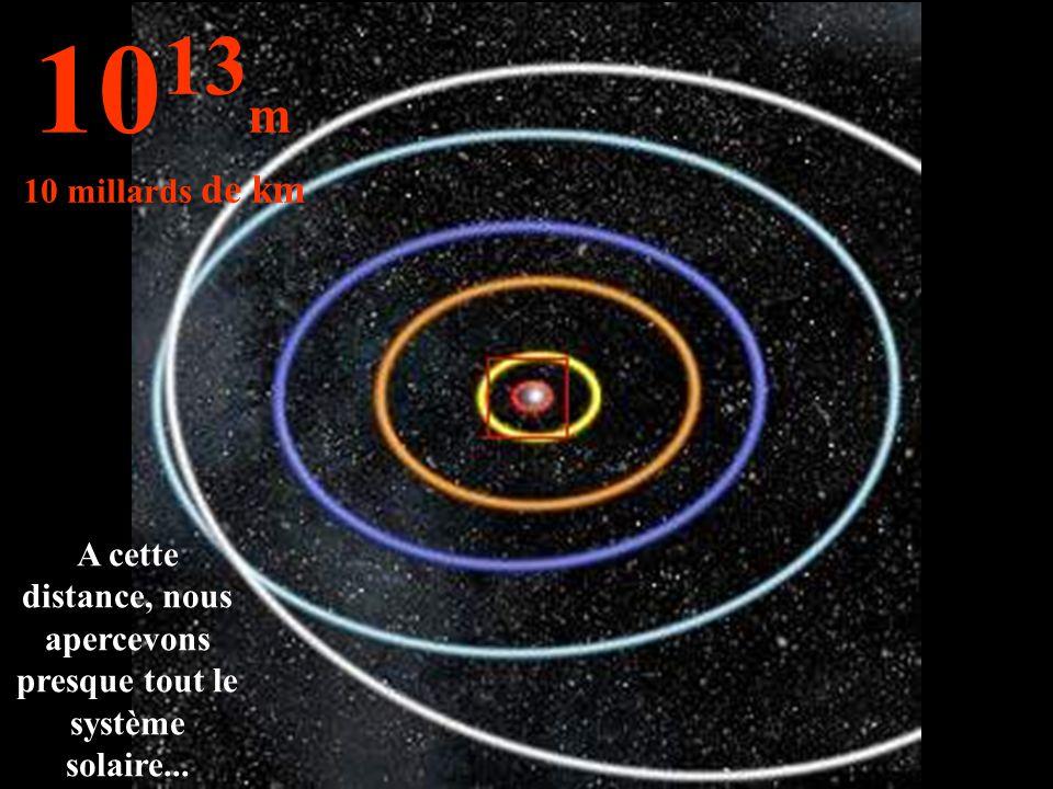 A cette distance, nous apercevons presque tout le système solaire...
