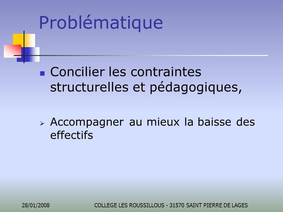 COLLEGE LES ROUSSILLOUS - 31570 SAINT PIERRE DE LAGES