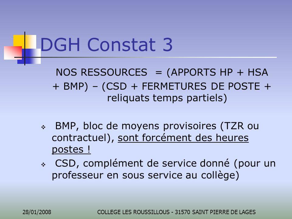 DGH Constat 3 NOS RESSOURCES = (APPORTS HP + HSA