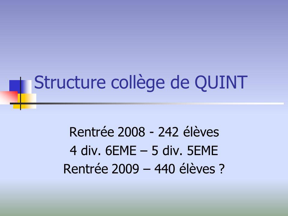 Structure collège de QUINT