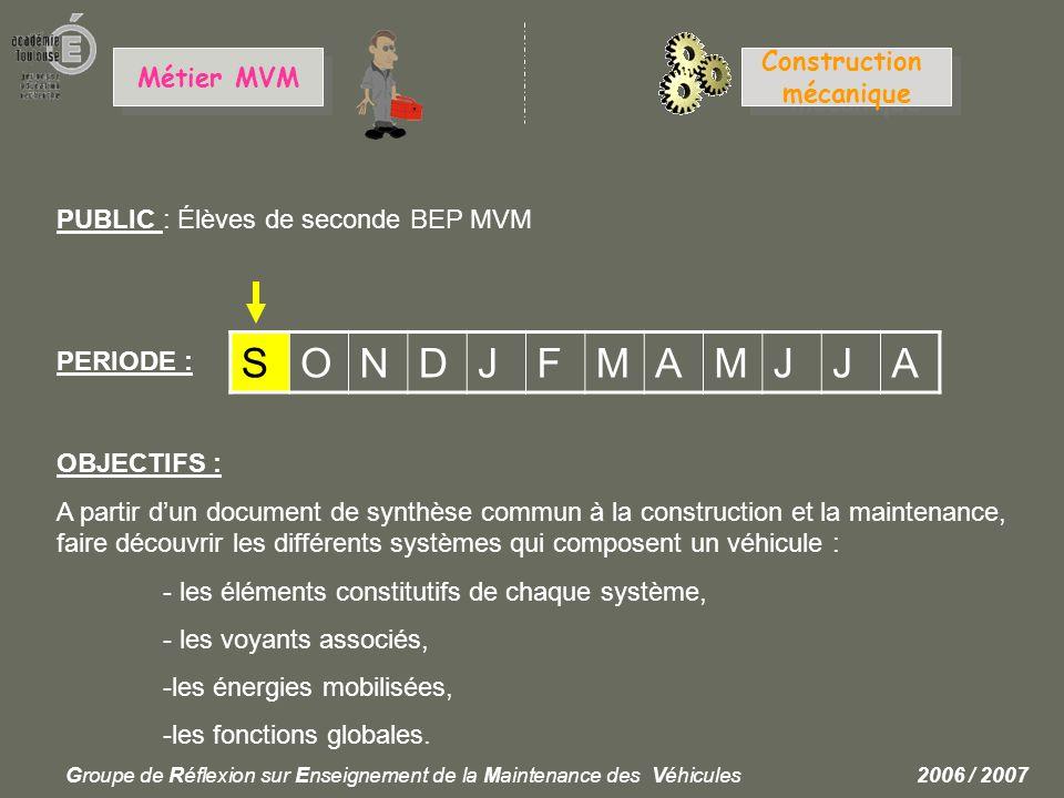 S O N D J F M A Construction Métier MVM mécanique