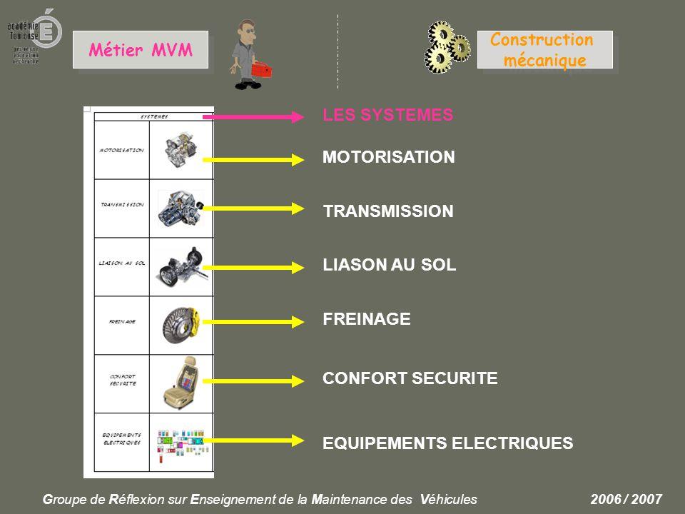 Métier MVM Construction mécanique
