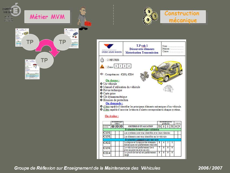 Construction Métier MVM mécanique TP