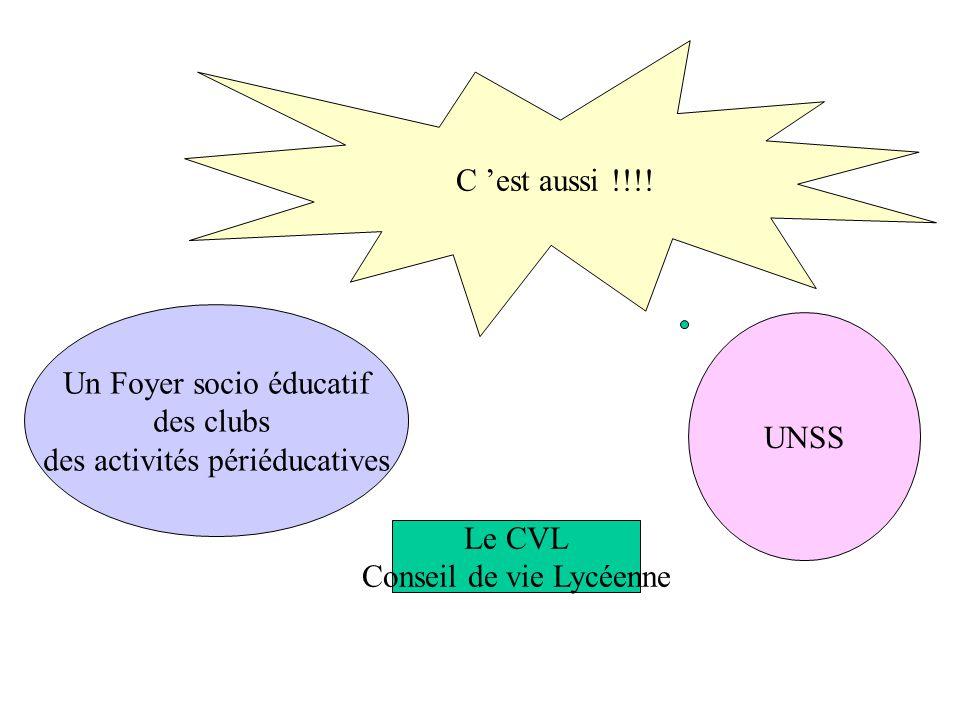 Un Foyer socio éducatif des clubs des activités périéducatives UNSS