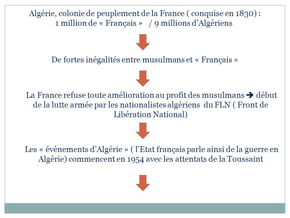 Algérie, colonie de peuplement de la France ( conquise en 1830) :