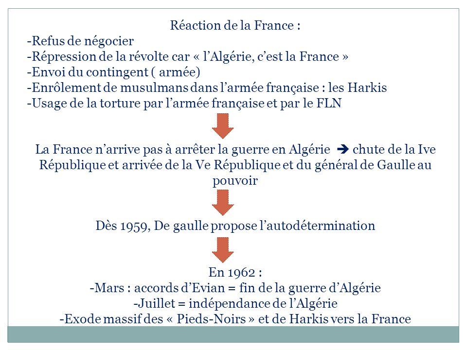 Répression de la révolte car « l'Algérie, c'est la France »