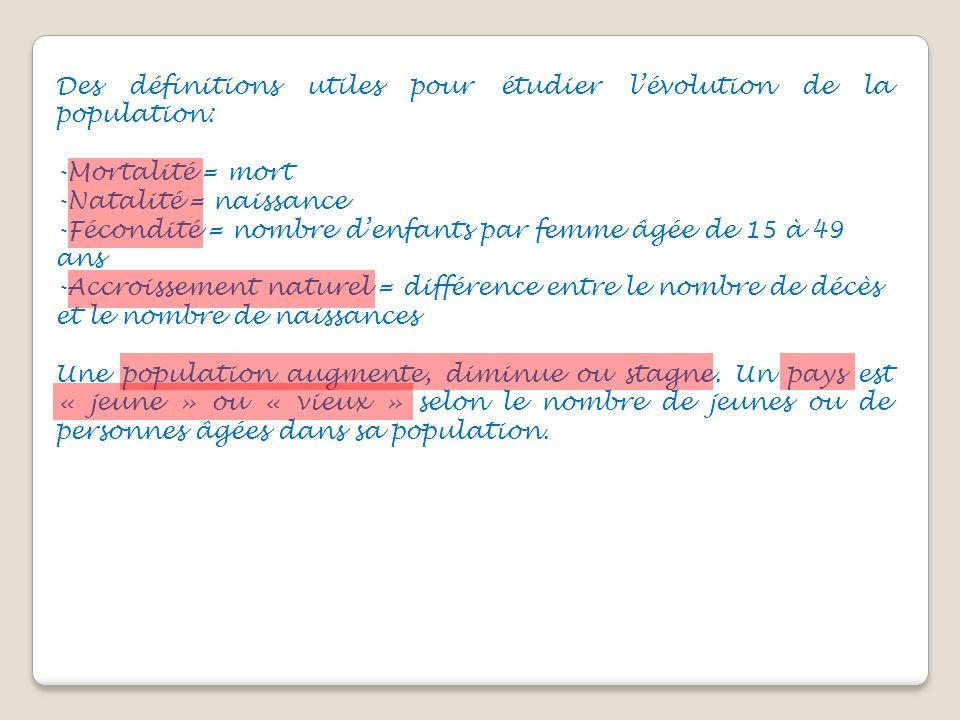 Des définitions utiles pour étudier l'évolution de la population: