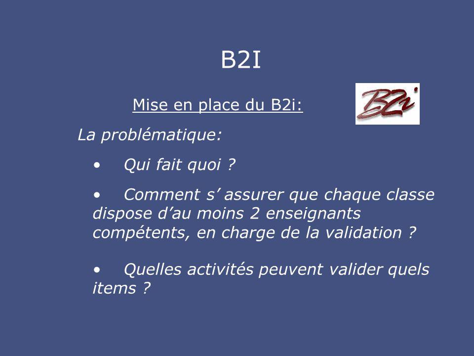 B2I Mise en place du B2i: La problématique: Qui fait quoi