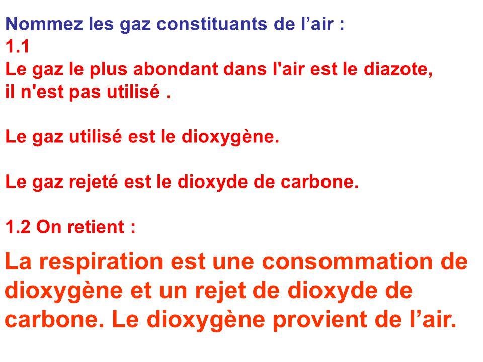 Nommez les gaz constituants de l'air :