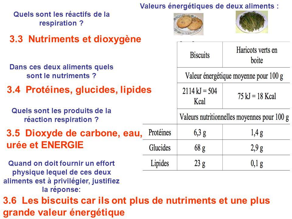 3.3 Nutriments et dioxygène