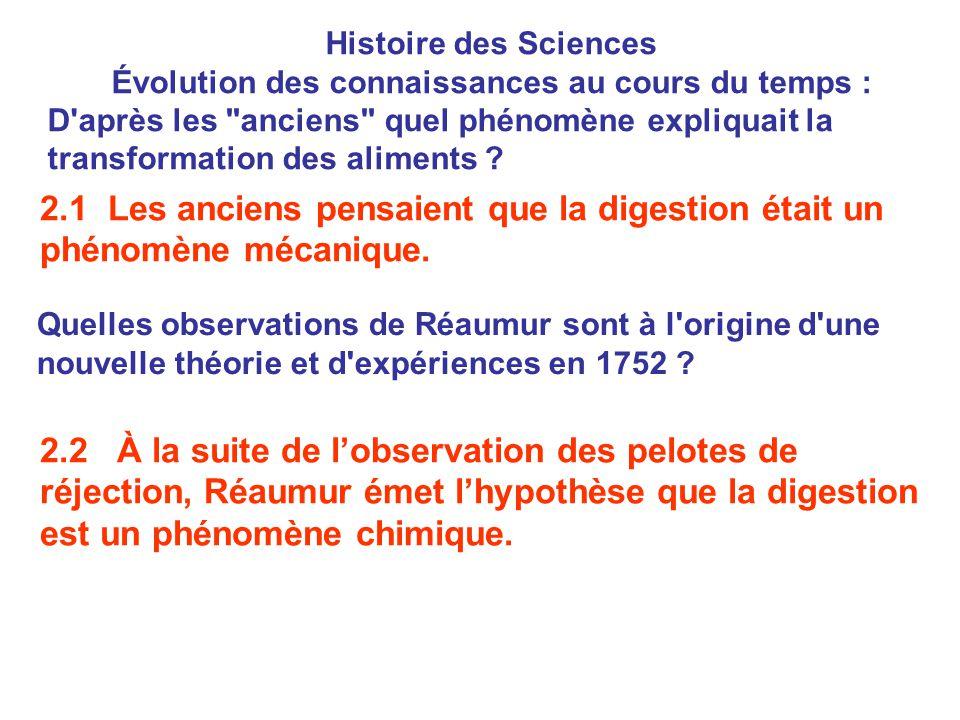 Évolution des connaissances au cours du temps :