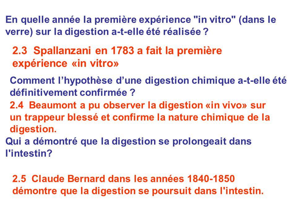2.3 Spallanzani en 1783 a fait la première expérience «in vitro»