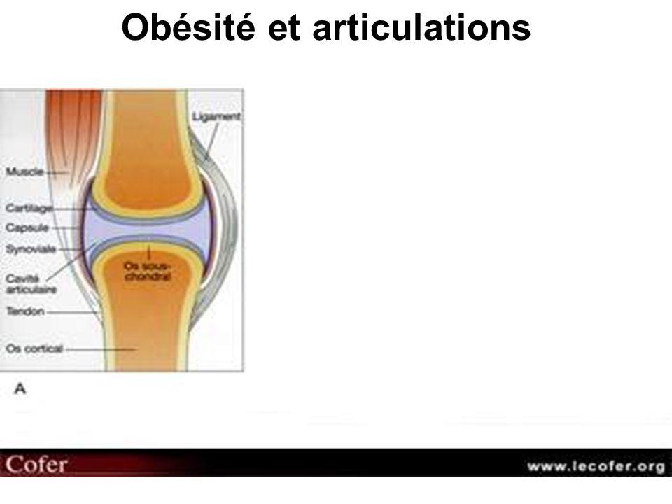 Obésité et articulations