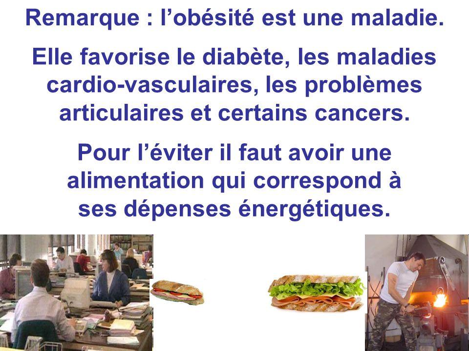 Remarque : l'obésité est une maladie.