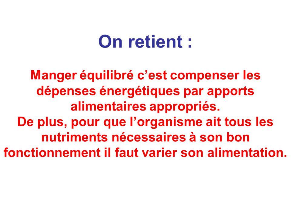On retient :