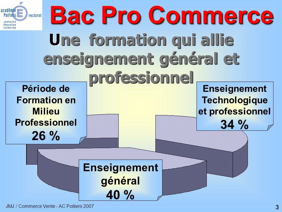 Bac Pro Commerce Une formation qui allie enseignement général et professionnel. Période de Formation en Milieu Professionnel.
