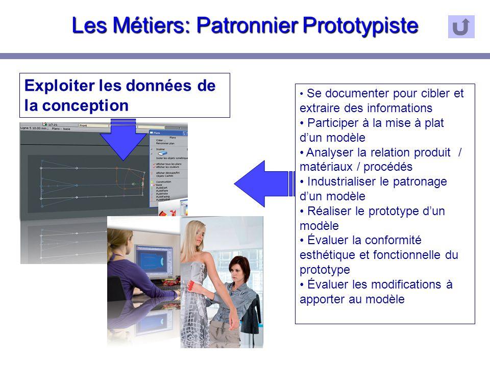 Les Métiers: Patronnier Prototypiste