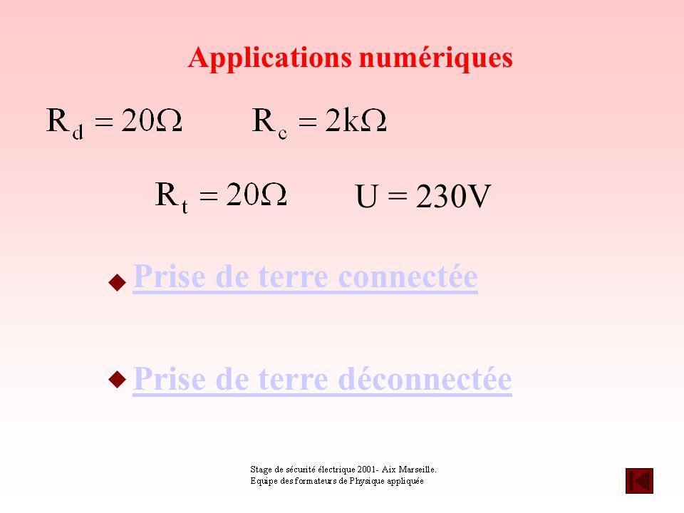 Applications numériques