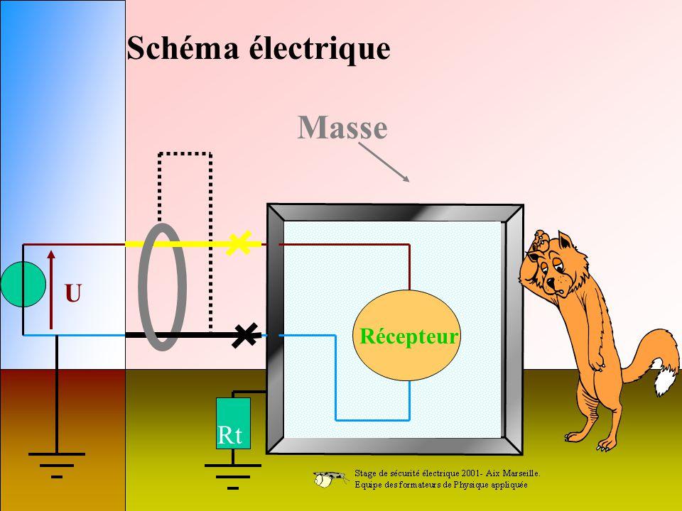Schéma électrique Masse U Récepteur Rt
