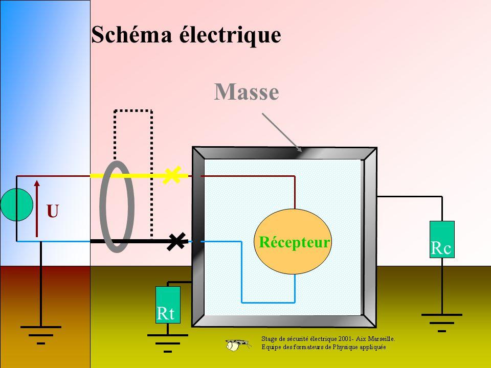Schéma électrique Masse U Rc Récepteur Rt