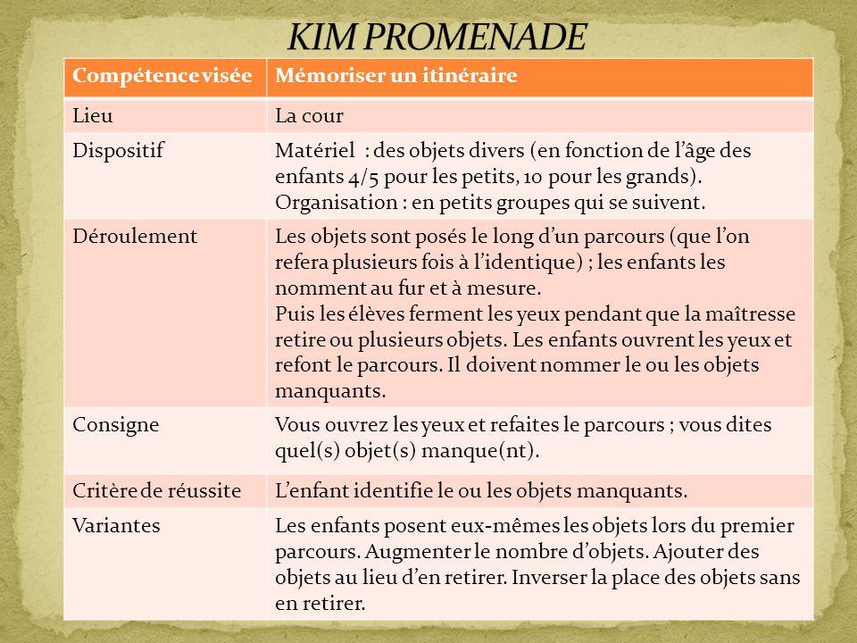 KIM PROMENADE Compétence visée Mémoriser un itinéraire Lieu La cour