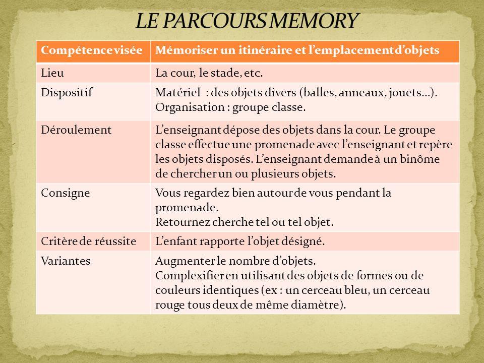 LE PARCOURS MEMORY Compétence visée