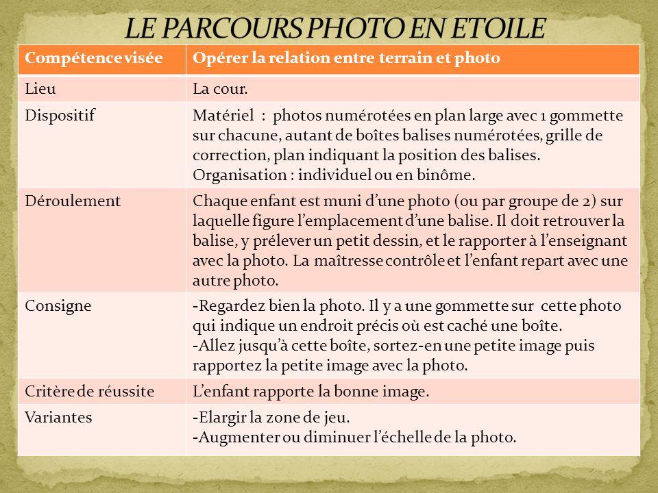 LE PARCOURS PHOTO EN ETOILE