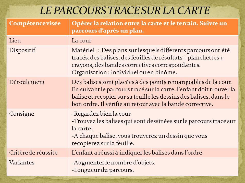 LE PARCOURS TRACE SUR LA CARTE