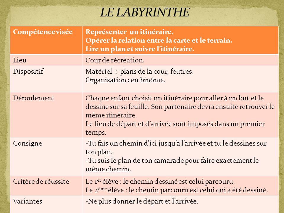 LE LABYRINTHE Compétence visée Représenter un itinéraire.