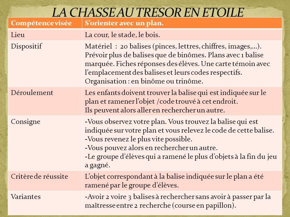 LA CHASSE AU TRESOR EN ETOILE