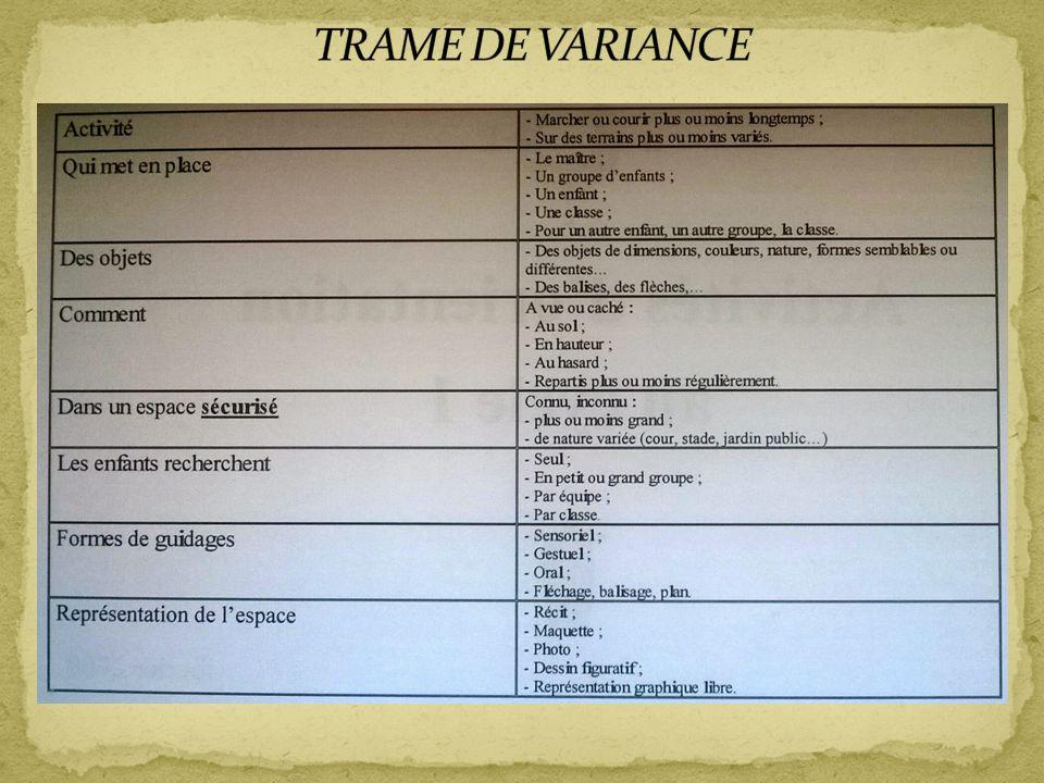 TRAME DE VARIANCE