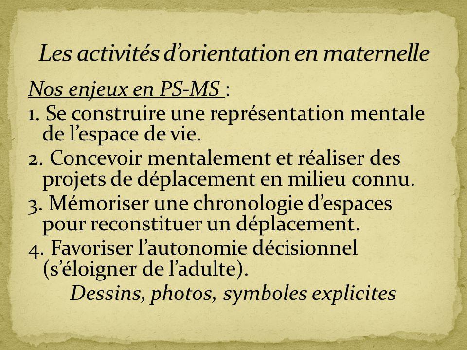 Les activités d'orientation en maternelle