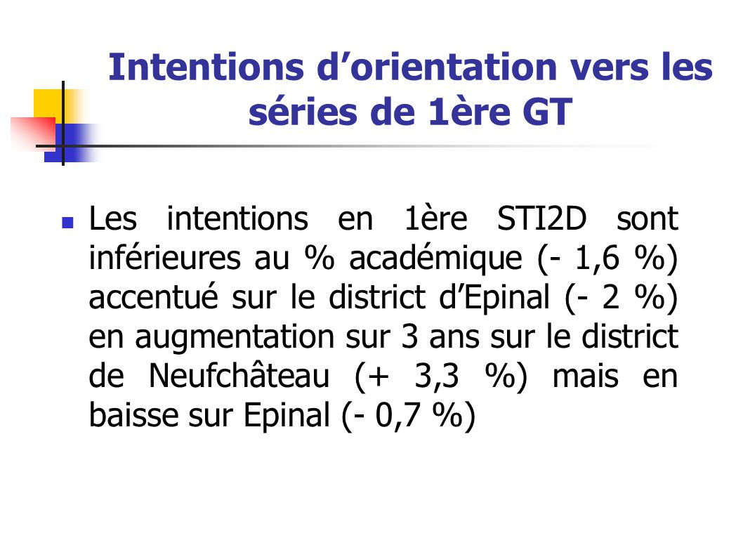 Intentions d'orientation vers les séries de 1ère GT