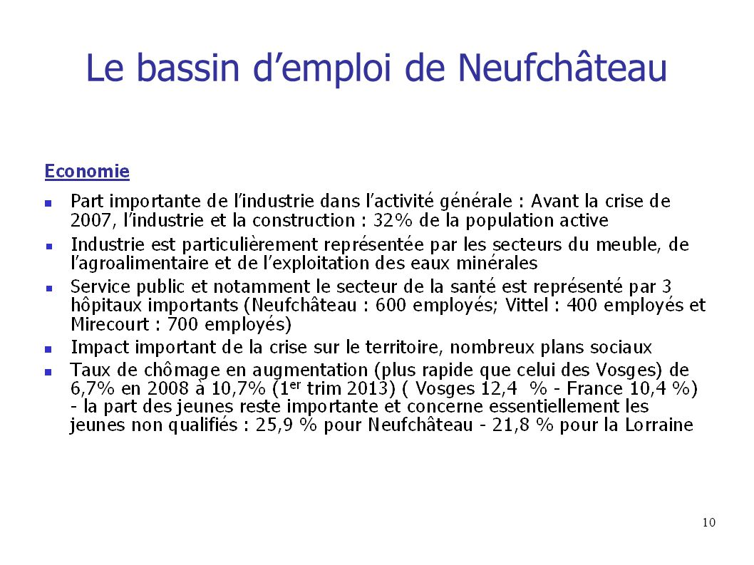 Le bassin d'emploi de Neufchâteau
