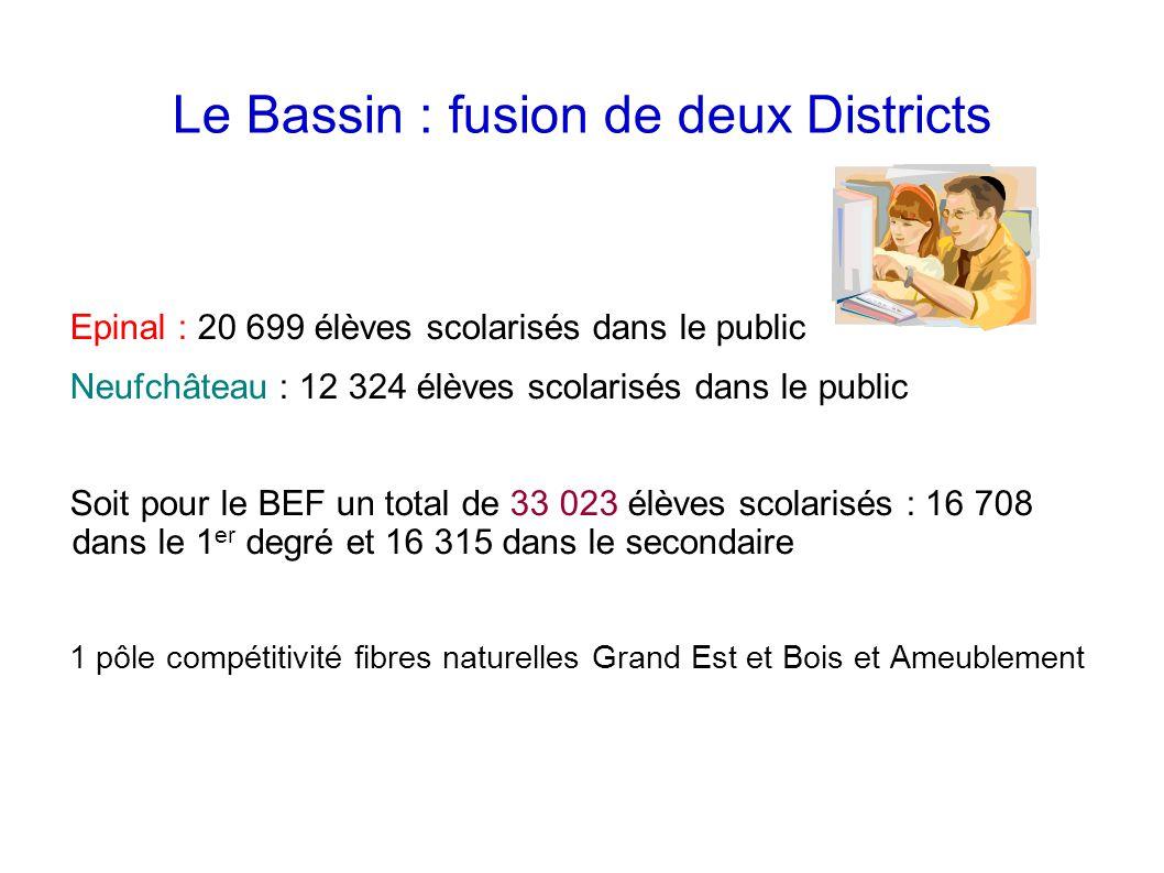 Le Bassin : fusion de deux Districts