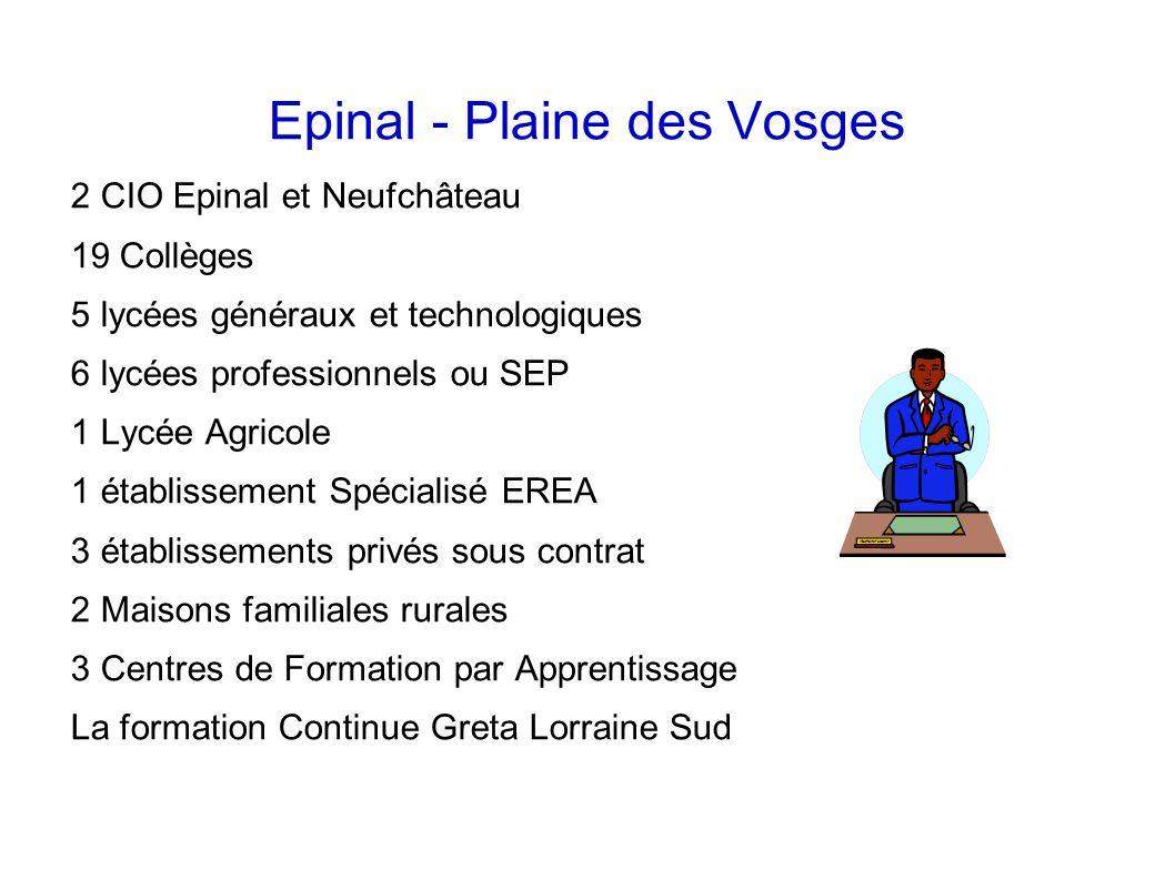 Epinal - Plaine des Vosges