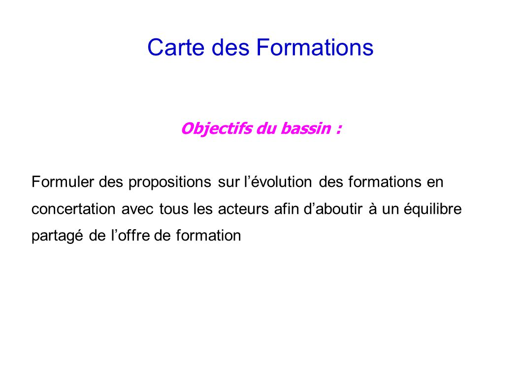 Carte des Formations Objectifs du bassin :