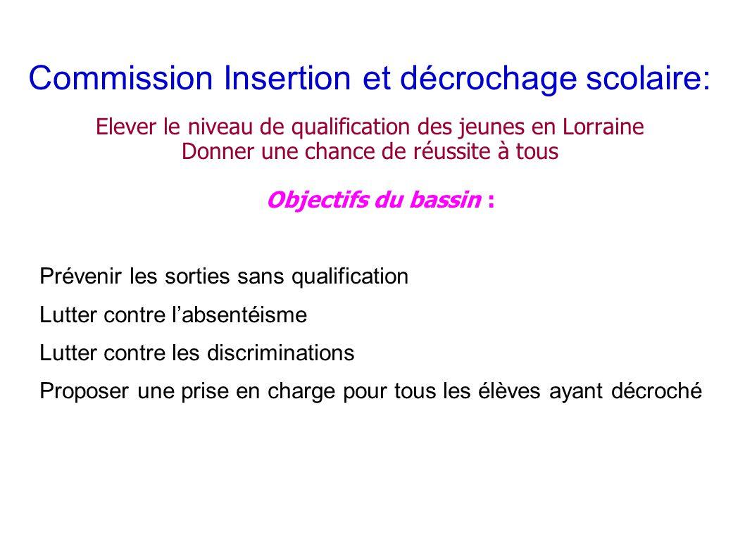 Commission Insertion et décrochage scolaire: Elever le niveau de qualification des jeunes en Lorraine Donner une chance de réussite à tous