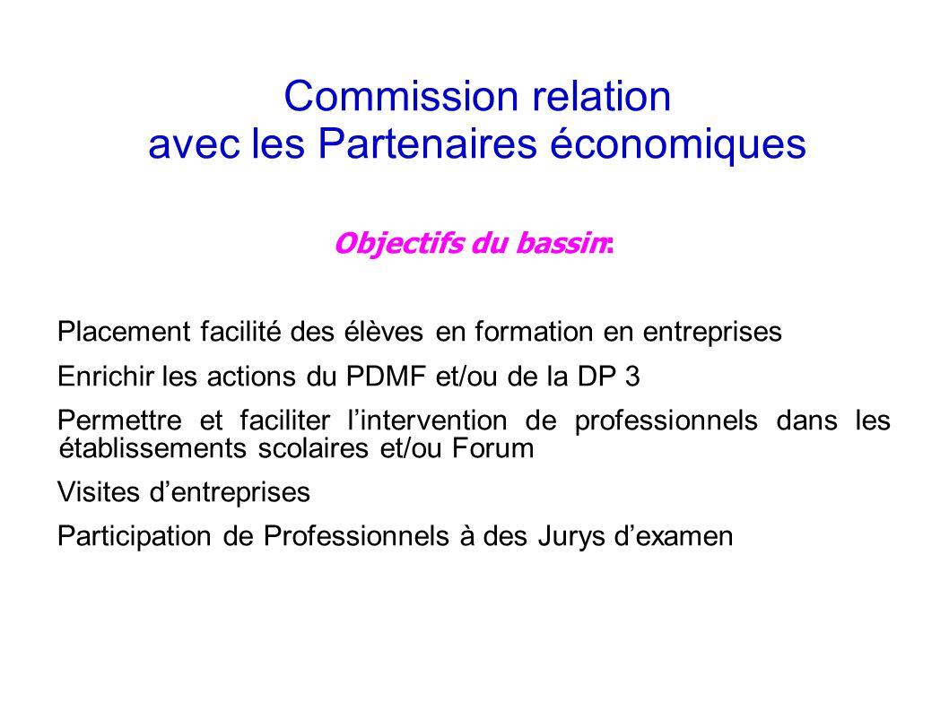 Commission relation avec les Partenaires économiques